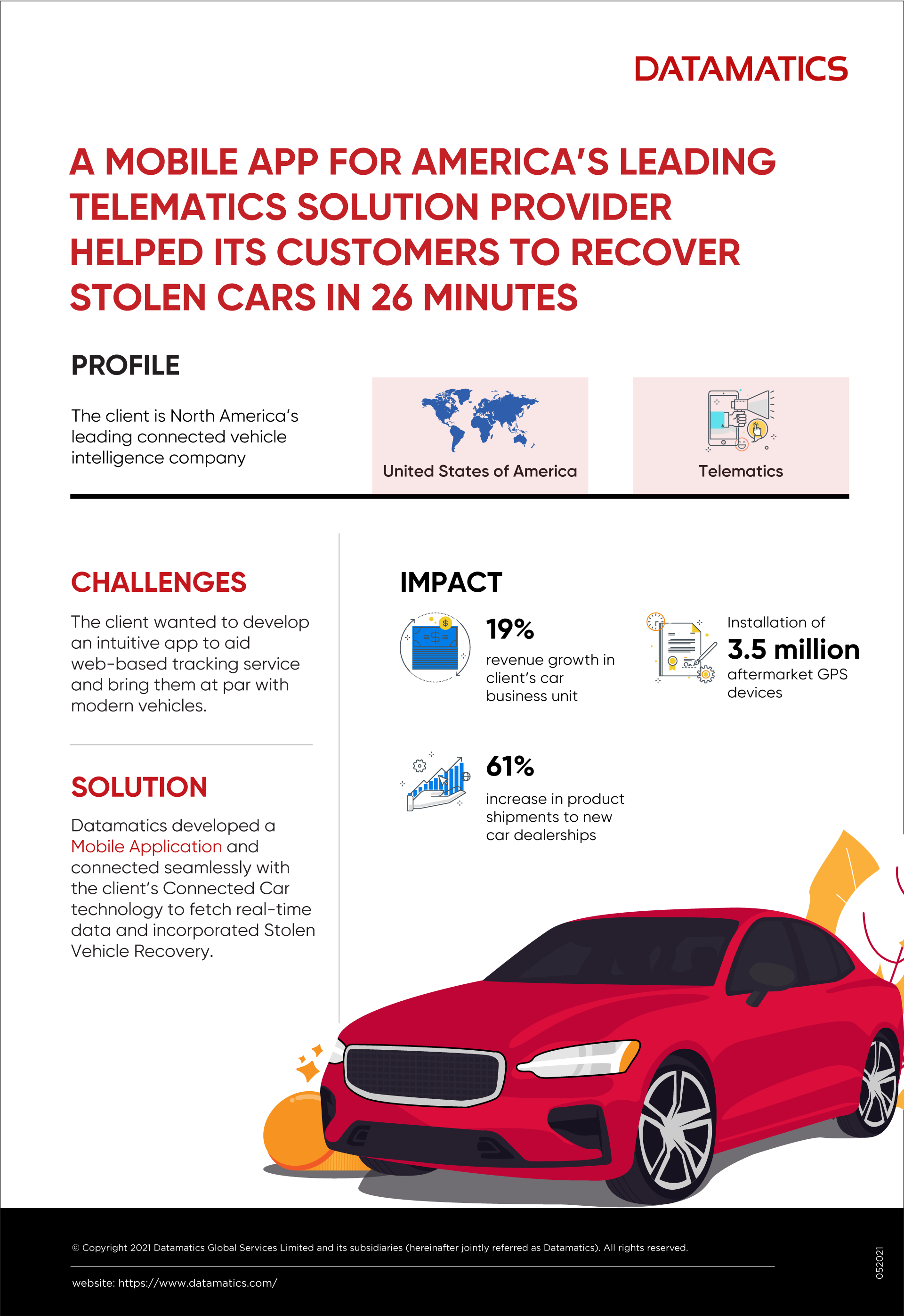 Mobile App Development to recover Stolen Cars Infographic