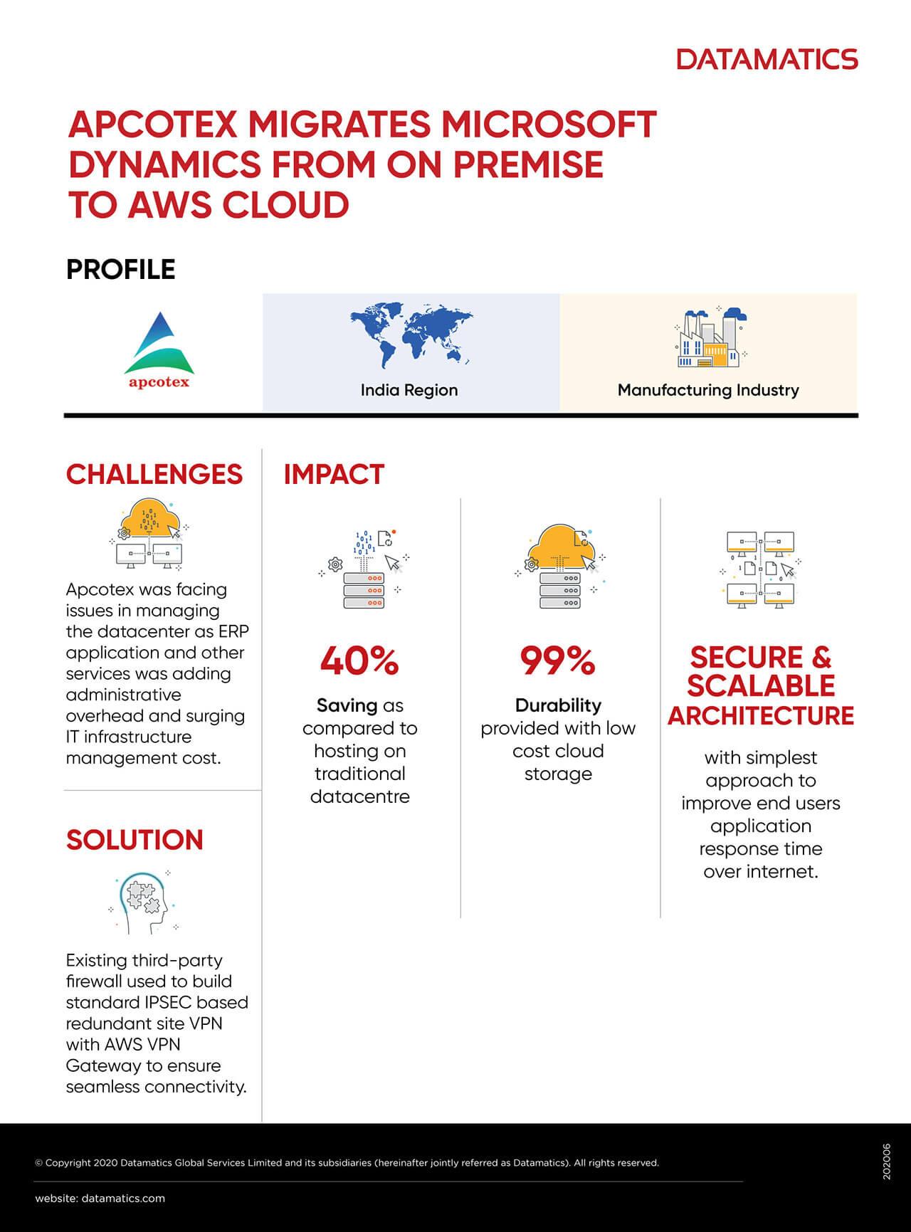 Cloud Migration Infographics