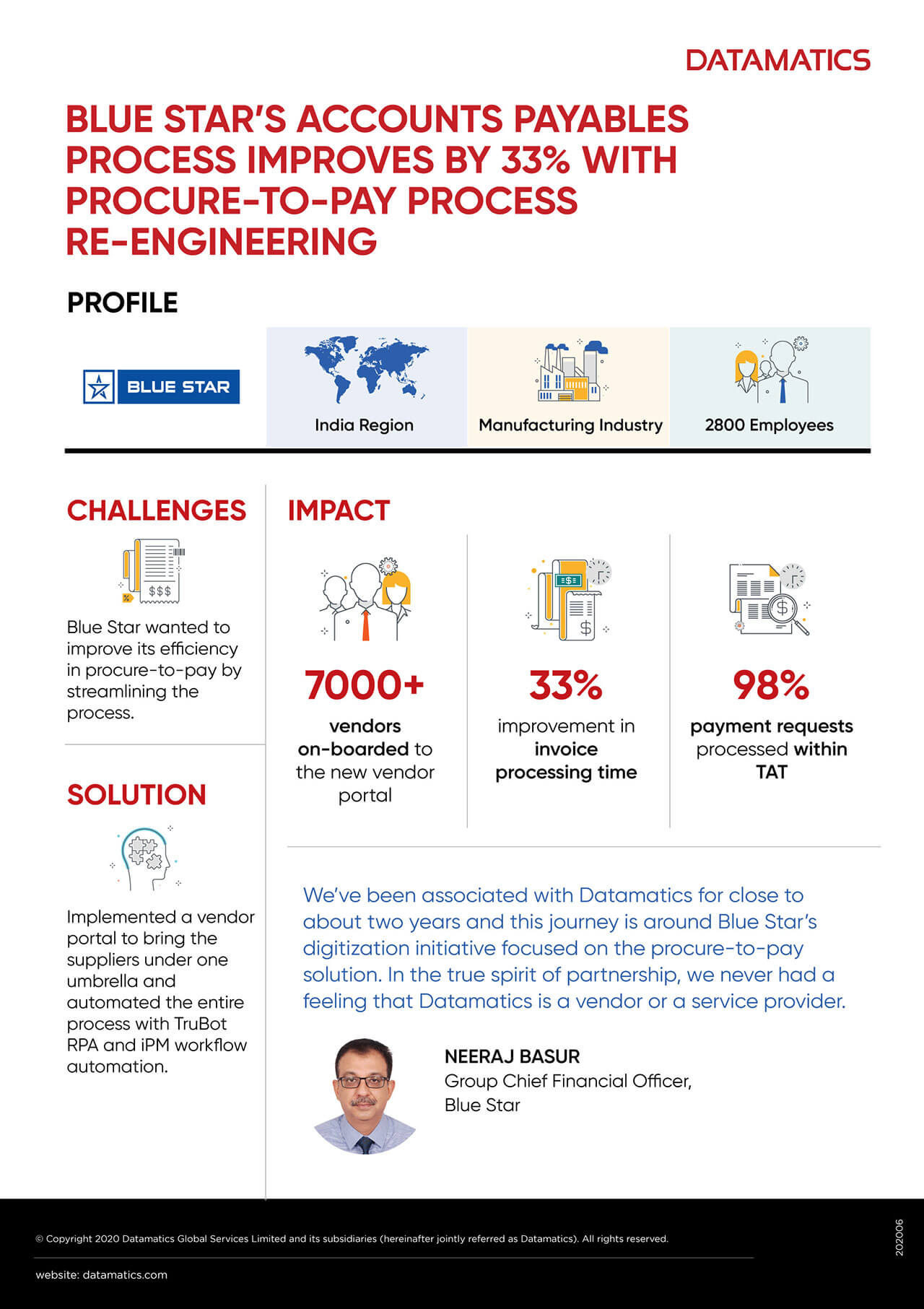 Blue Star's Entire Accounts Payables Improves by 33% with Procure-to-Pay Process Reengineering Infographics