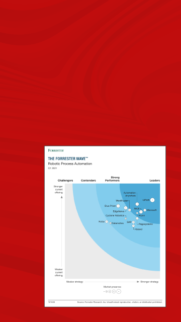 Forrester Wave Robotic Process Automation - 2021