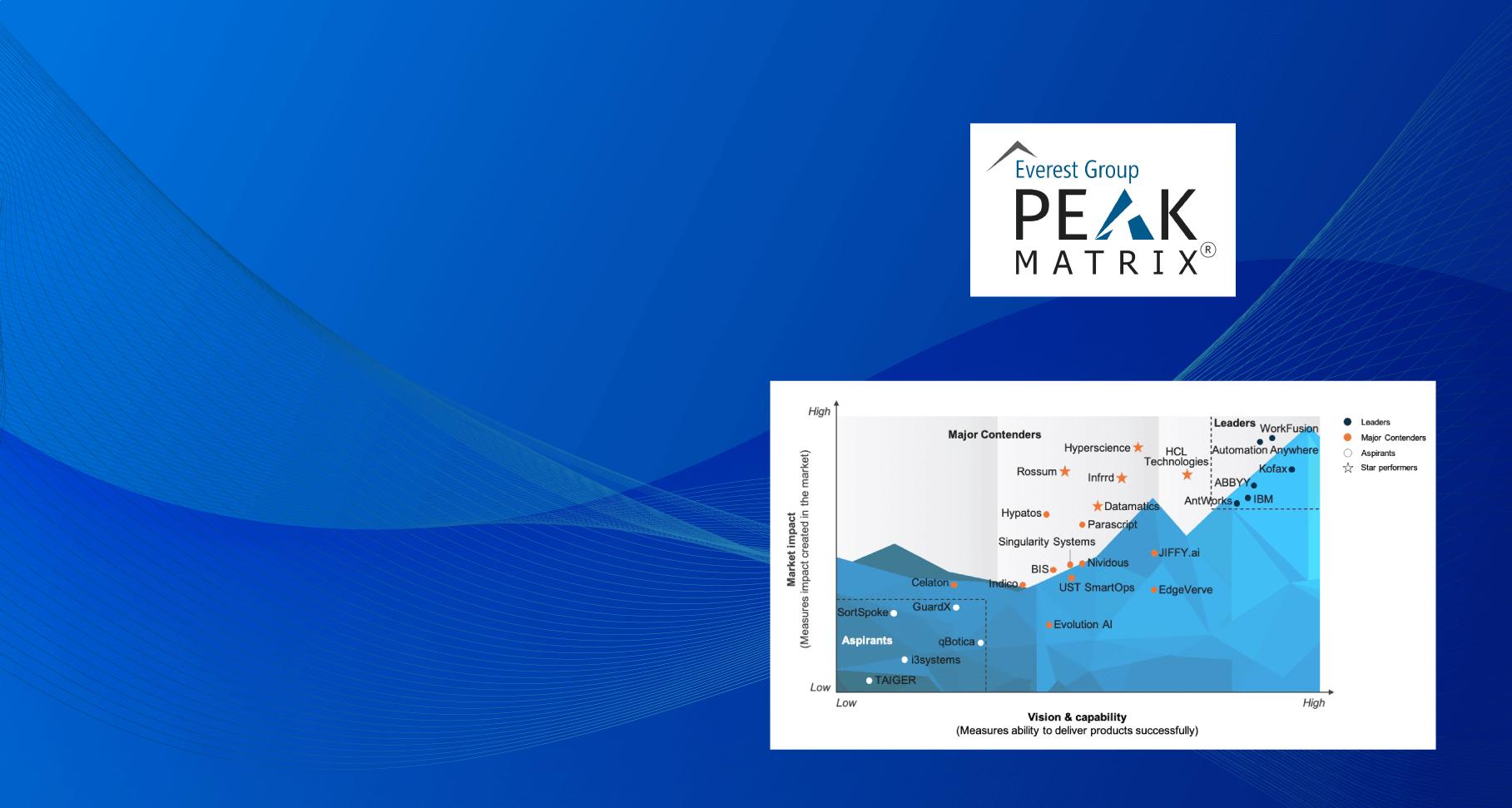 PEAK-Matrix-Intelligent-Document-Processing-web-banner