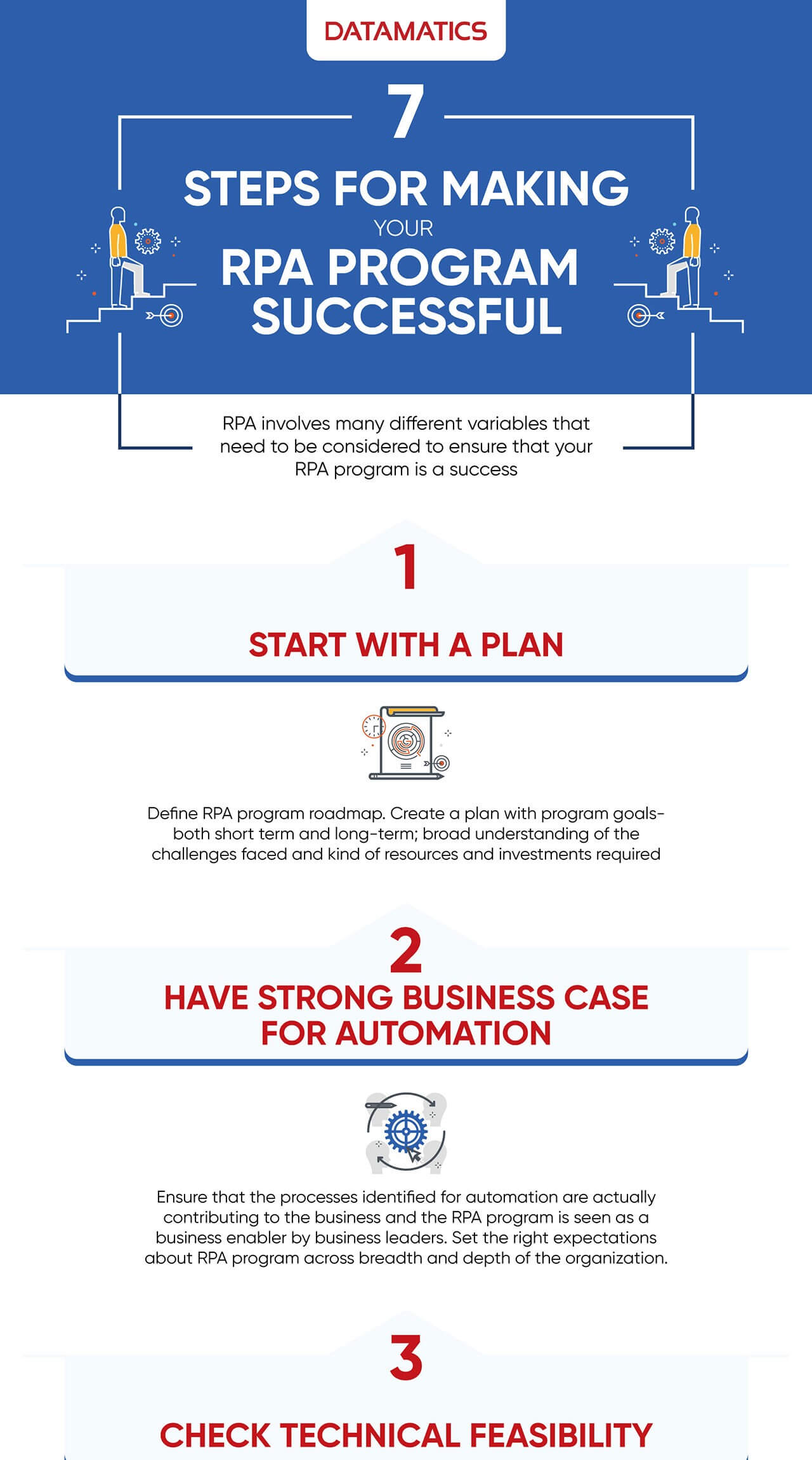 7steps-for-Successful-RPA