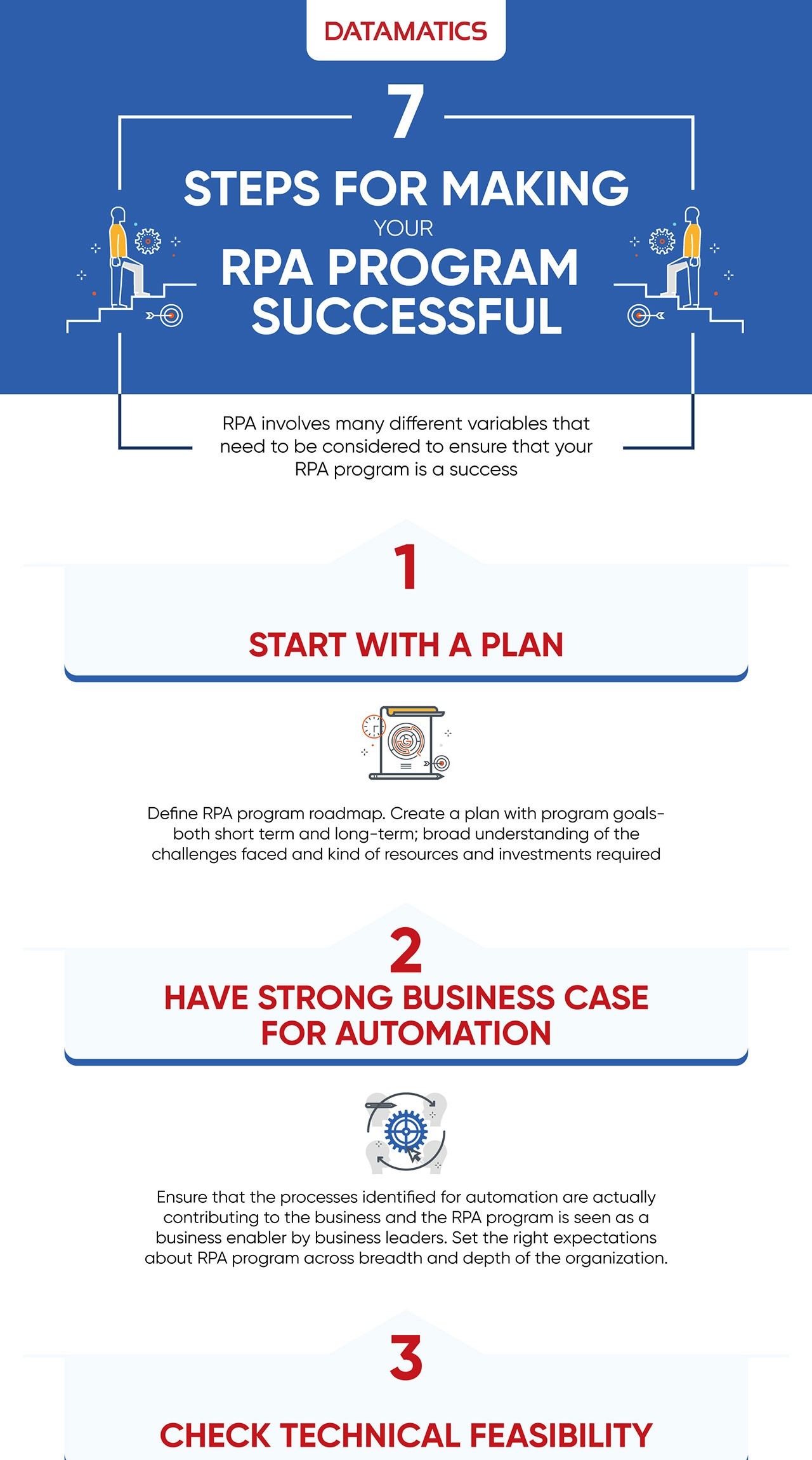7steps-for-Successful-RPA-2