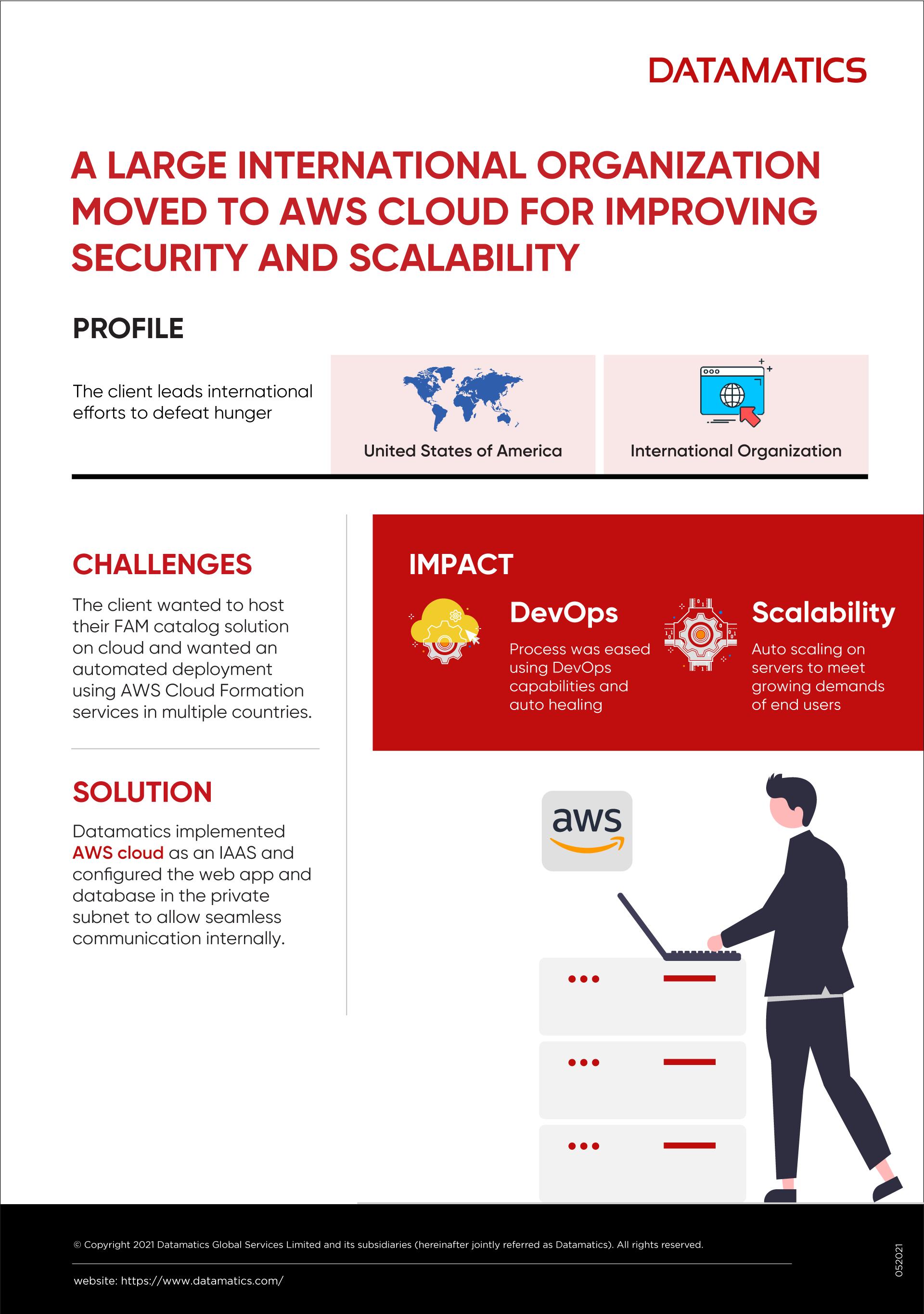 AWS Cloud Migration Case Study Infographics