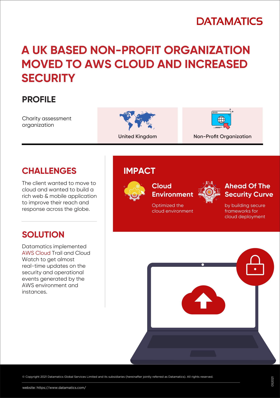 AWS Cloud Migration Infographic