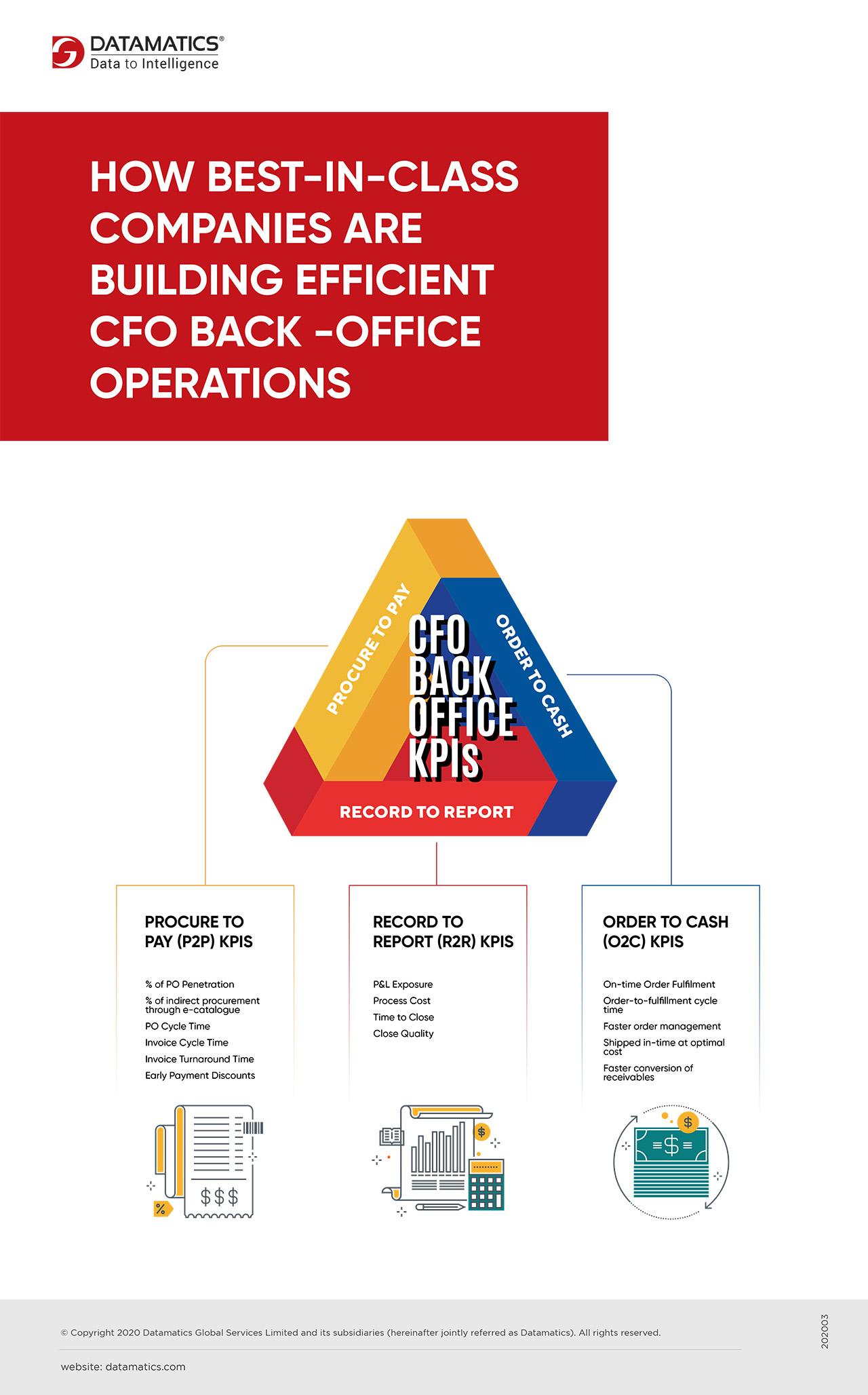 CFO-back-office-1