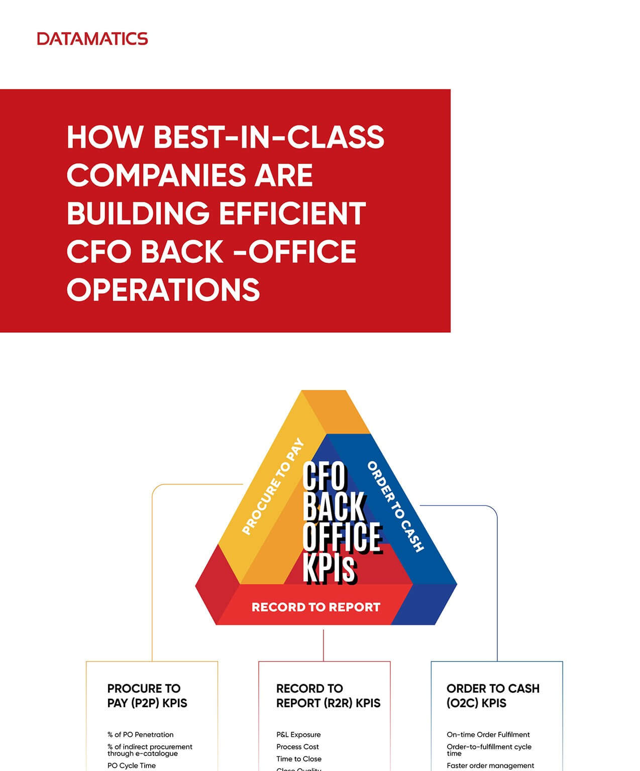 Infographics - How Best-in-class Companies are Building Efficient CFO Back-Office Operations