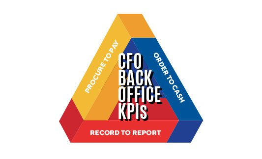 CFO Back Office KPIS - Infographics