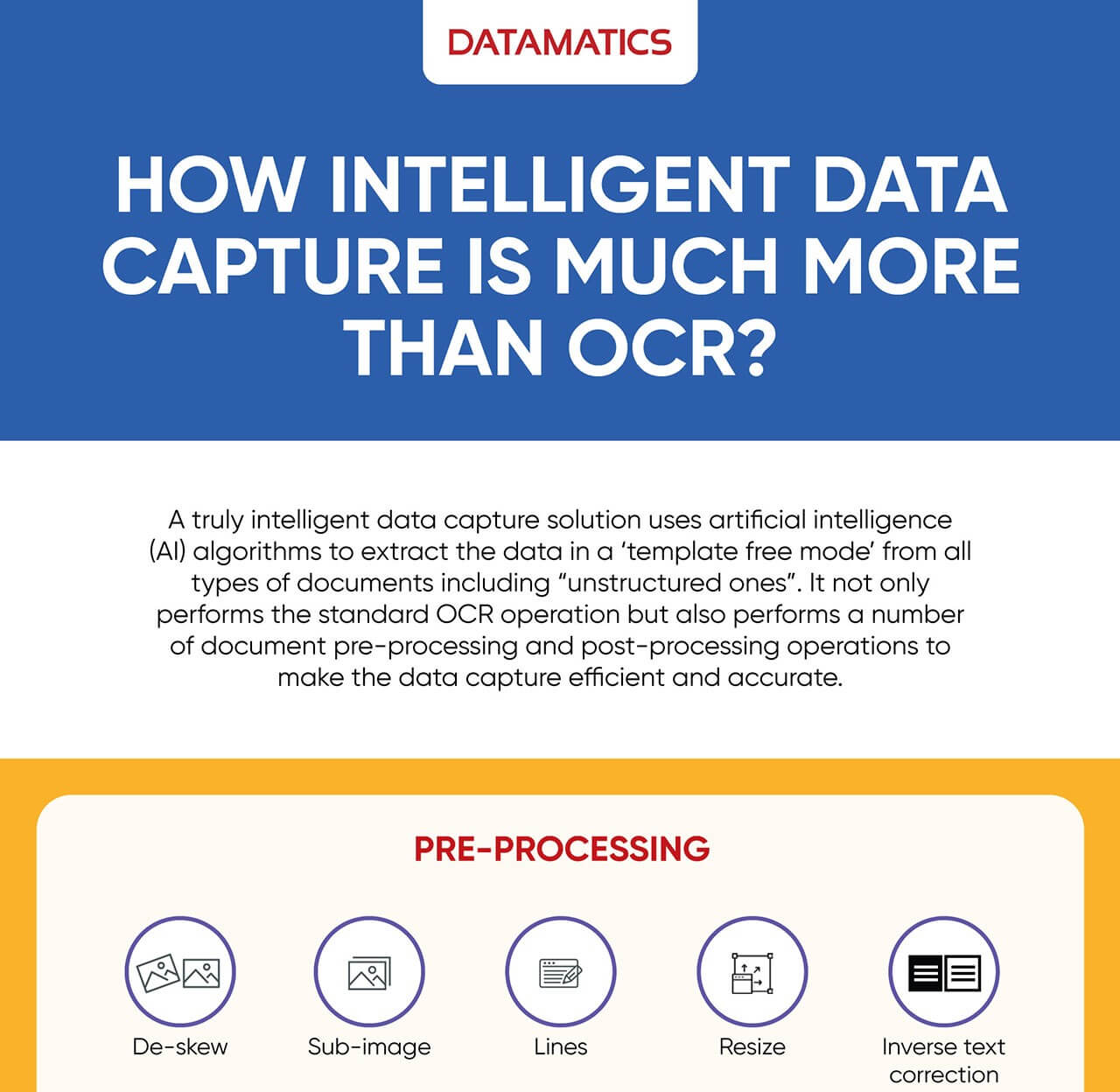 How Intelligent Data Capture is More than OCR Infographics