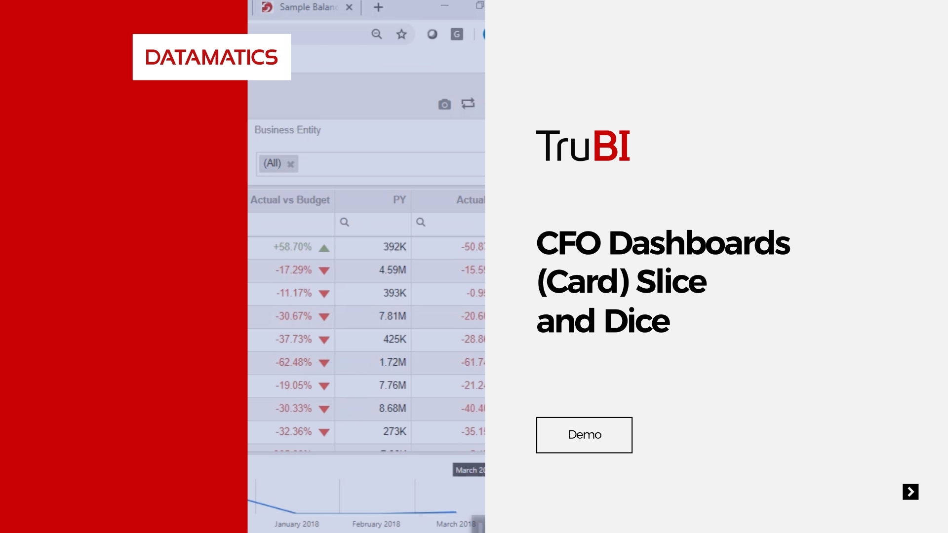 screenshot CFO-Dashboards-Slice-Dice